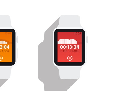 Connected Fitness infographic fitness applewatch