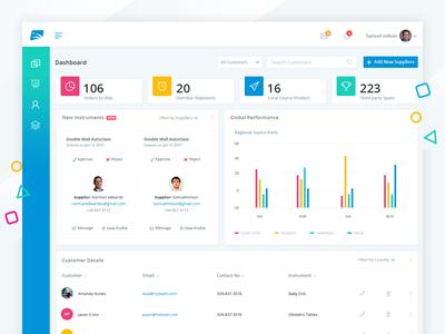 Healthcare CRM Dashboard Web APP - UX & UI Design