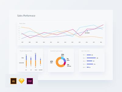 Reporting Dashboard Design (FREEBIE)😊😊 light reporting web website flat dashboard typography adobexd minimal toniadegbenro sketchapp app creativetagx ux ui design