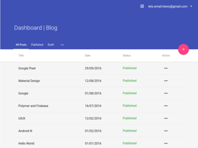 Material Design Blog Dashboard polymer web design material design dashboard
