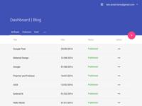 Material Design Blog Dashboard