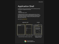 Application Shell - Information Poster