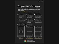 Progressive Web Apps - Information Poster