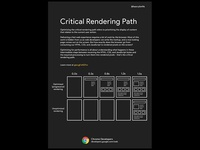 Critical Rendering Path
