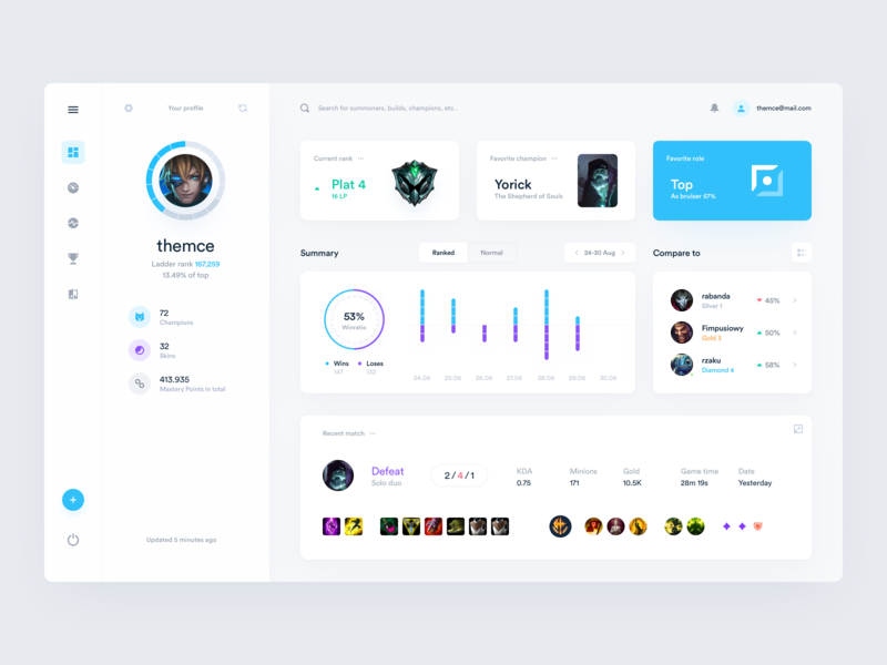 League analytics dashboard concept application ui overview chart menu graph statistics tracker product web minimal clean game app profile dashboard analytics league widelab