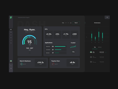 Dark & Light Dashboard