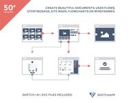Wixel Wireframing Kit