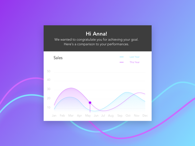 Graphic Pattern Exploration website web ux ui typography responsive product layout dashboard clean card app