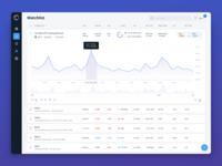 MyStock Watchlist investor deck stocks investing trading platform design platform saas app saas software as a service ui design ui ux design ux