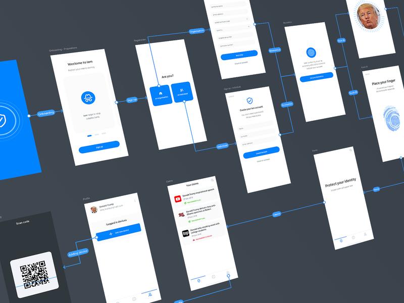 Iam App #hackmcr2018 biometrics security app ux ui ui  ux design ux design wireframes high-fidelity wireframe user flow user-flow