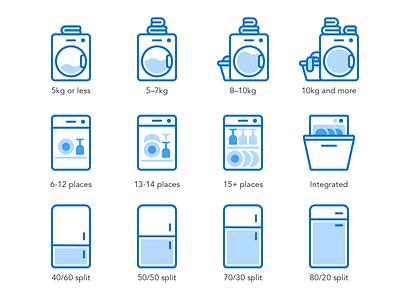 House Appliances Icon Set fridge freezer dishwasher washing machine fridge vector illustrator cc lda icons mda icons appliance icons house appliance icon icons design icons pack icons set icon sets icon set icons iconography