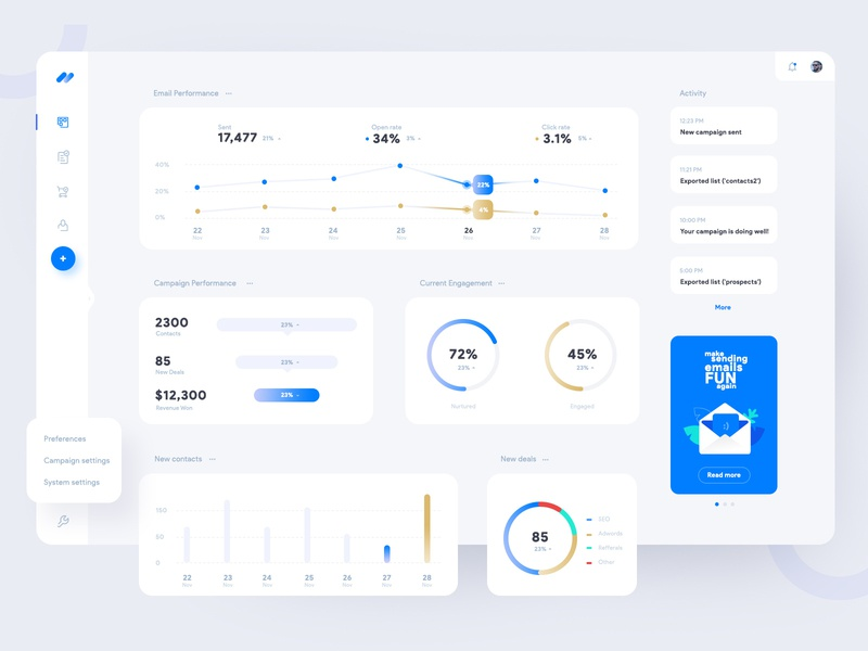 Email Campaign Dashboard campaign monitor dashboard design dashboard ui dash dashboard campaign email
