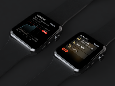 dxMobile for Apple Watch watch apple trading devexperts