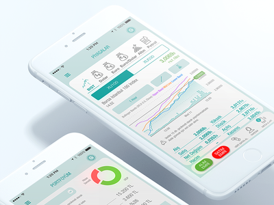 Gedik Trader IPhone App ios app finance interface mobile ux ui trading