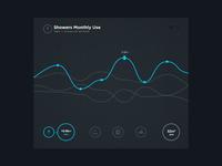 Day 021 - Analytics Chart
