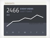 Status / Activity Graph
