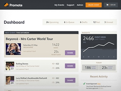 Promote Dashboard promote everguide dash dashboard orange blue ricky synnot melbourne