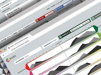 Emote Prototype prototype interface user