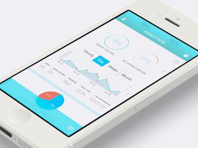Analytics Dash Phone II