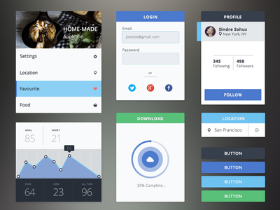 Flat ui kit - Free PSD ui web psd free psd flat ui kit flat kit profile login chart download