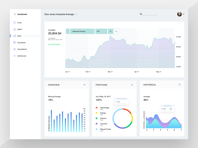 Dashboard website design web ui interface flat dashboard analytics