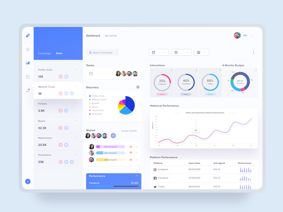 Campaign Insight Dashboard Desk web design analytics website menu dashboard interface web ui