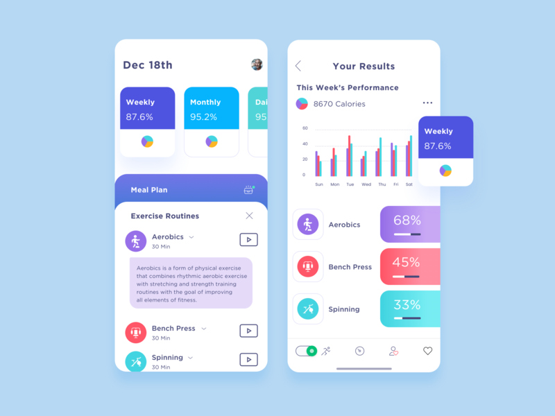 Coach II analytics illustration iphone ios ui fitness app excercise design fitness coach