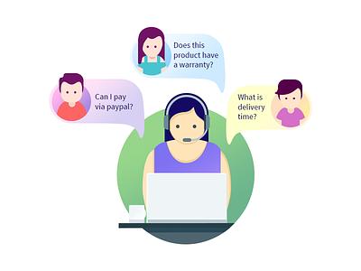 Support System design illustration app uvdesk shopify helpdesk support system
