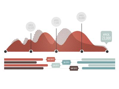 Charts and stuff chart illustration infographic