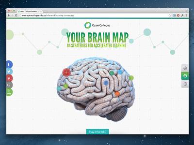 Open Colleges Interactive Brain (Live Site) interactive ui web web site brain digital infographic 360 hot spot
