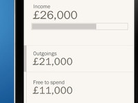 Money IO App Bar Chart