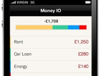 Money IO App Outgoings