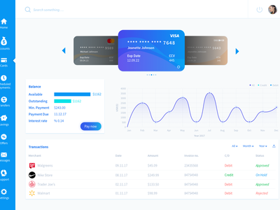 Banking dashboard color design layout dashboard banking finance ux ui