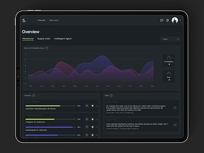 A dashboard for data emitted by visualising smart robots minimal graphs charts dark theme dark ui dark dashboard design dashboard ui dashboard