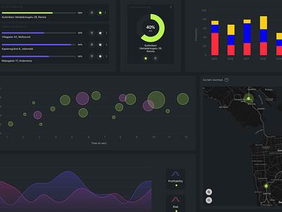 Data visualisation to help manage smart and autonomous robots. minimal design ui dark mode dashboard ui dashboard graphic maps visualization charts dark theme dark ui dark