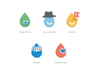 The Good Data Icons