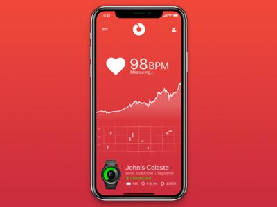 Ziiiro Celeste Heart Rate Tracker