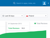 Appcase Reviews