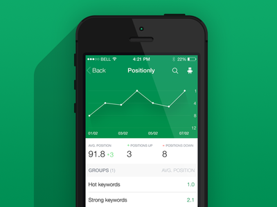 Positionly iOS7 positionly green ios7 seo long shadow iphone graph