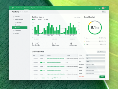 Positionly - Backlinks View positionly green ui flat graph charts interface application app