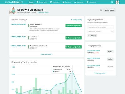 ZnanyLekarz - Doctor Dashboard green interface ui medic doctor dashboard
