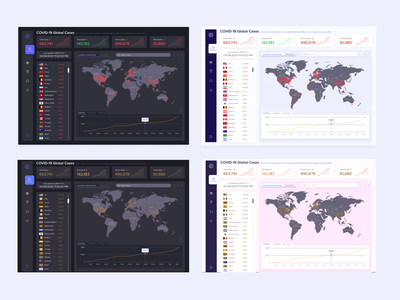 Covid-19 Global Cases Dashboard_Color blindness Test color colorblindness dashboad covid