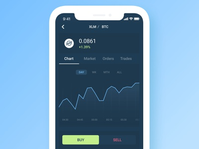 Crypto exchange app flat modern mobile uiux graphic chart ux ui clean app design app crypto exchange crypto wallet crypto