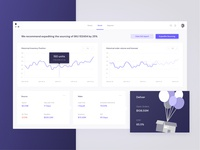 Delivery Dashboard app saas app hover graphs fintech modern graphic product design ui uxui ux figma saas delivery design dashboard ui dashboard chart