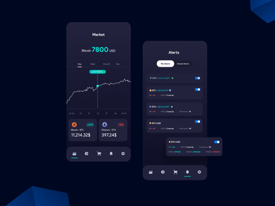 Bitoket cryptocurrency UI and UX Design charts wallet ui iran tehran ux app design currency cryptocurrency crypto bitcoin