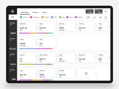 Daily Expenses Dashboard