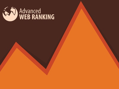 AWR stats landing page
