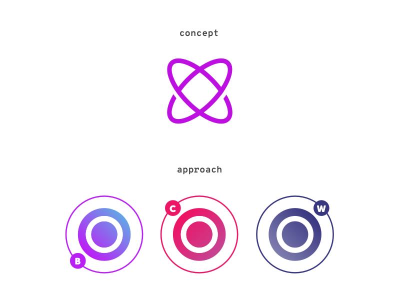 Central platform border logo flat geometric circle earth planets orbit orbits particle atom