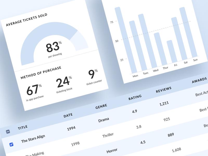 Data Analytics Table b2b software b2b dashboard template dashboard design analytics dashboard tables analytics chart dashboard app dashboard ui table ui data visualization analytics software ui dashboard data visulization database data viz data table data table