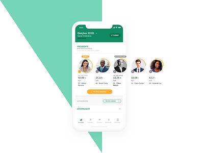 Resultados App - Candidates votes vote elections ux ui mobile app